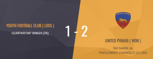 united-punjab-fc-defeated-youth-football-club-by-2-1