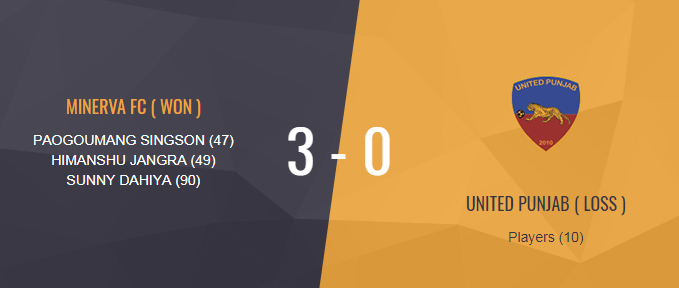 minerva-fc-won-by-3-0-in-an-inaugural-match-against-united-punjab-fc